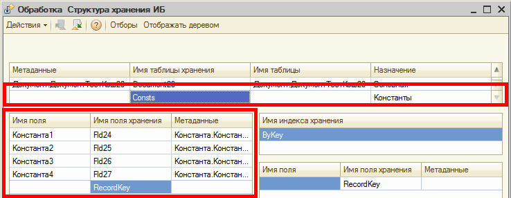 Структура хранения констант в 1С:Предприятие (до 8.2.14)