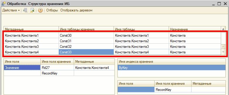 Структура таблиц хранения констант. 1С:Предприятие 8.2.14