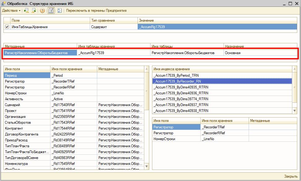 Структура базы данных. Таблица AccumRg17539