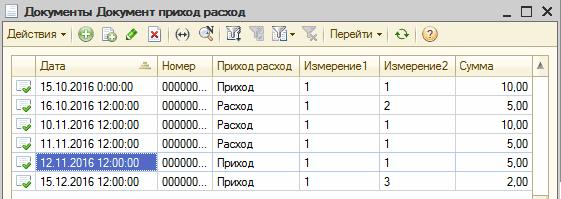Проведенные документы