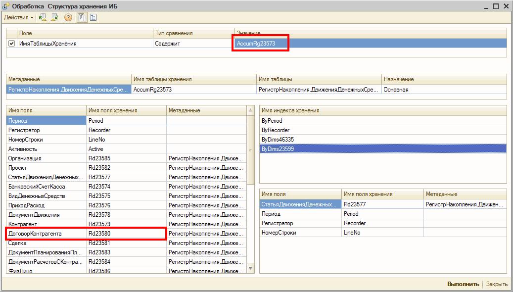Структура хранения базы данных с отсутствующим индексом