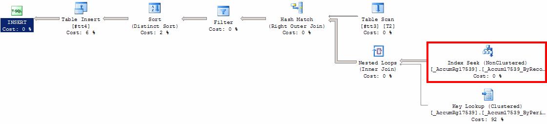 План запроса XML