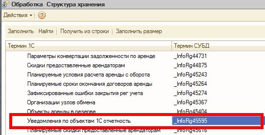 Структура хранения информационной базы